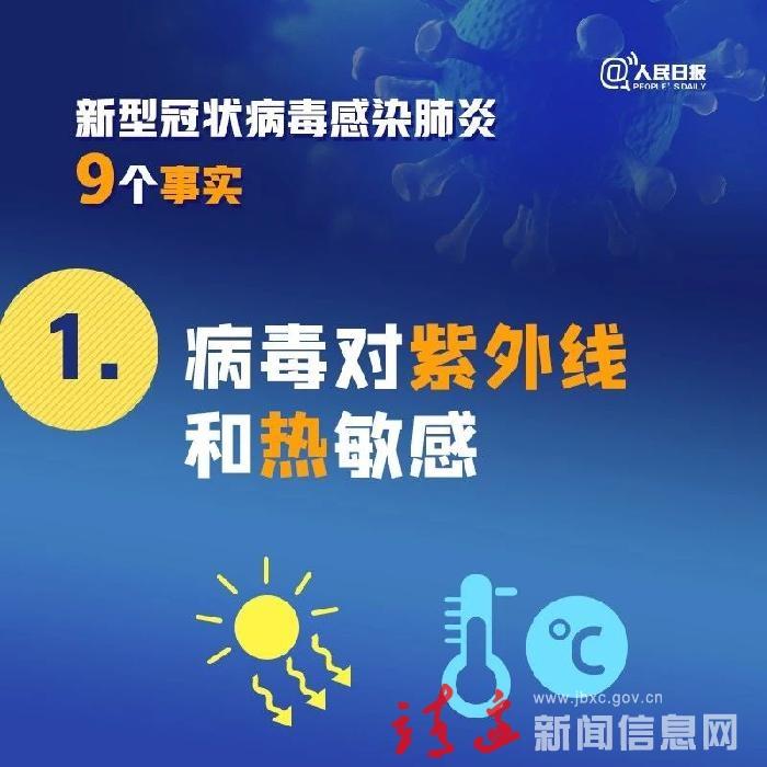 关于新冠病毒肺炎的9个事实